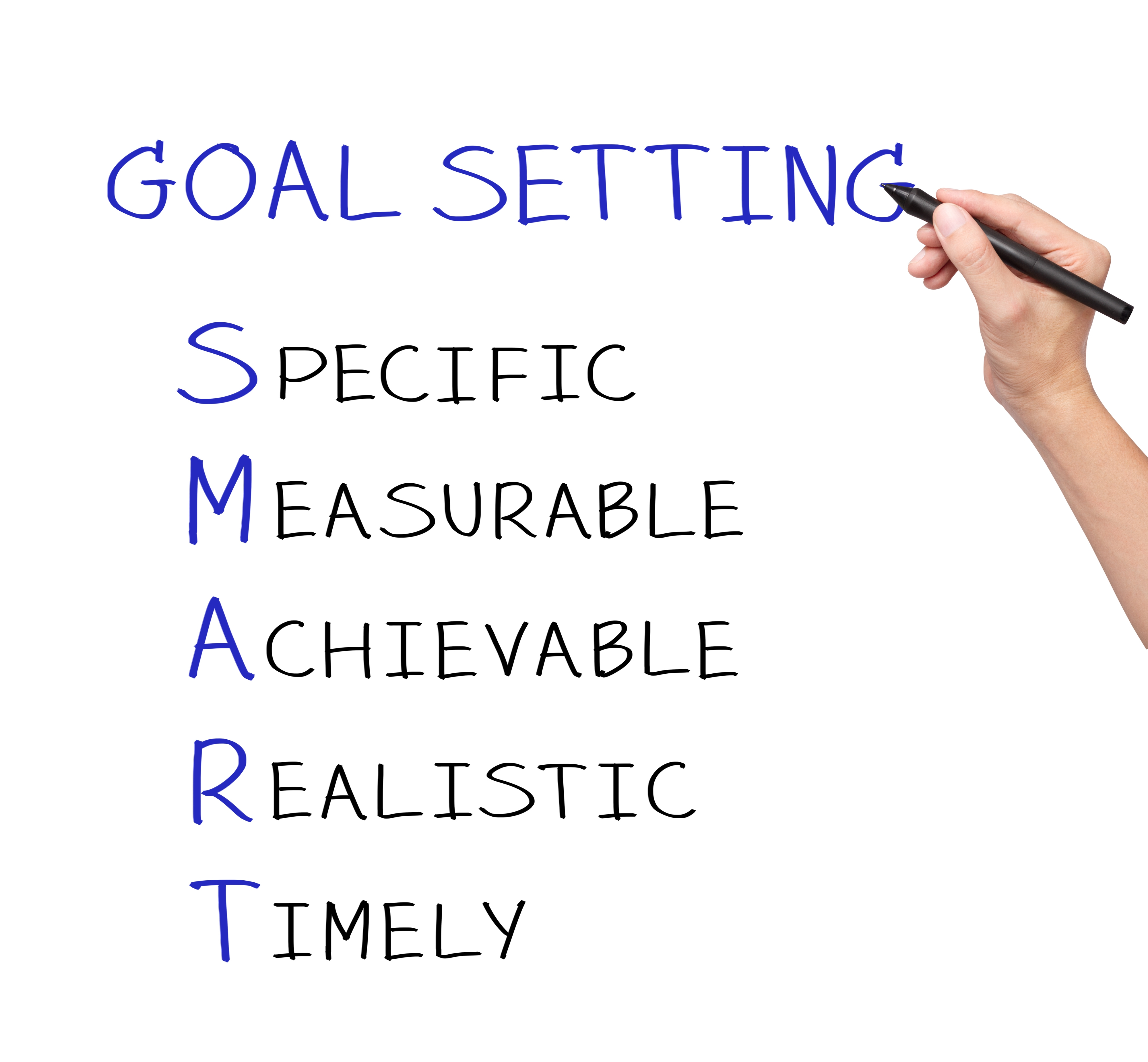 Goal Setting Process Goals Versus Outcome Goals Cr Fitness